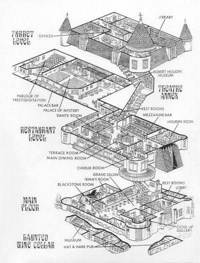 Castle Diagram Castles And Such Pinterest Castles