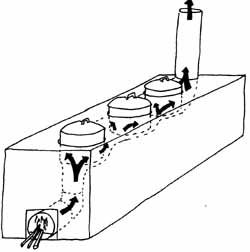 Idea S For My Own Outdoor Rocket Boiler Oven Stove Hot Water Tank