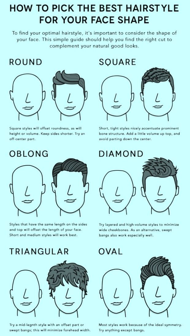 How To Pick The Best Hairstyle For Your Face Shape  Face Shapes