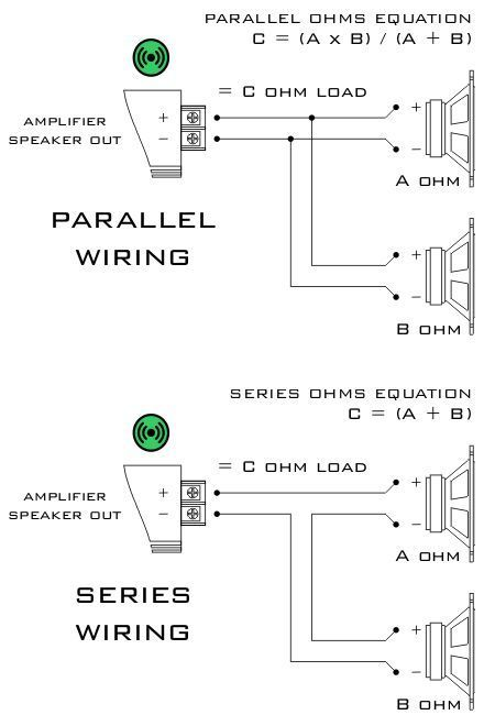 Parallel And Series Ohms Equations Car Audio Subwoofers Car Audio Car Audio Installation