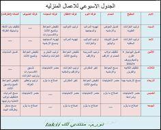 جدولي سر اناقتي ونظافه بيتي تجمع جديد صفحة 18 House Cleaning Checklist Life Planner Organization Clean House