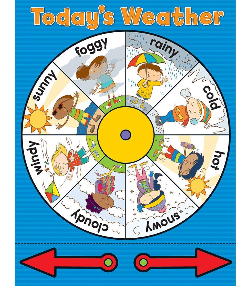 Weather Wheel Chart Grade Pk 3 Ingles Para Preescolar Juegos En