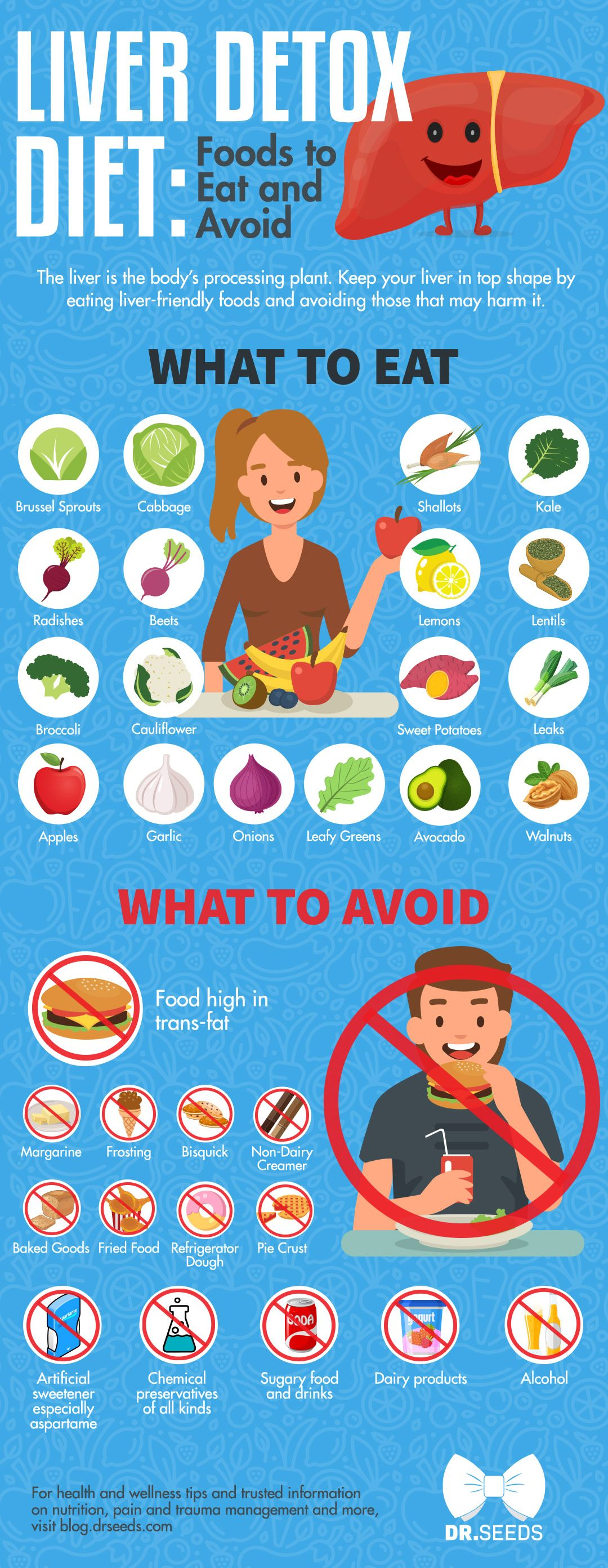 LIVER DETOX DIET   FOODS TO EAT AND AVOID   Detox the liver to keep it in tip-top shape by eating liver-friendly foods and avoiding those that may harm it. Here are important foods to eat and avoid for the best liver detox diet. #liverdetoxdiet #foods #diet