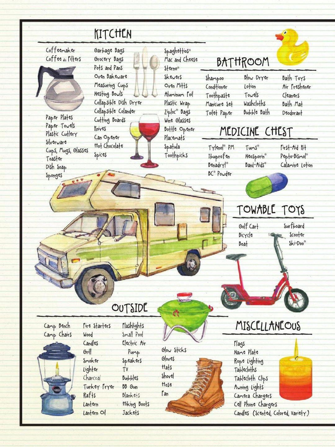 Free Camping Packing List For Modern Camping Guide