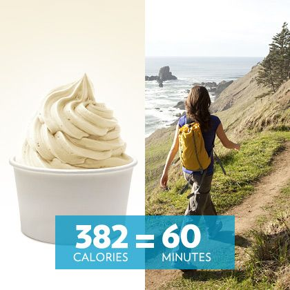 See how long you'd have to work out to burn off the calories in your favorite summer foods, like barbecue, ice cream, funnel cake, and sangria, and then indulge intelligently