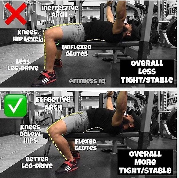 Correct Way To Bench Press Gym Workout Tips Exercise Chest Workouts