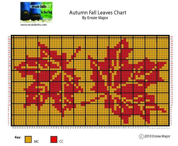 Autumn Leaves Chart | ~♡~ An Afghan Blanket Full ~♡~ ♡~♡~♡ Of ...
