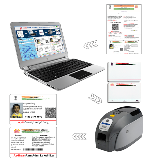 are you looking for software that helps you print your aadhar card