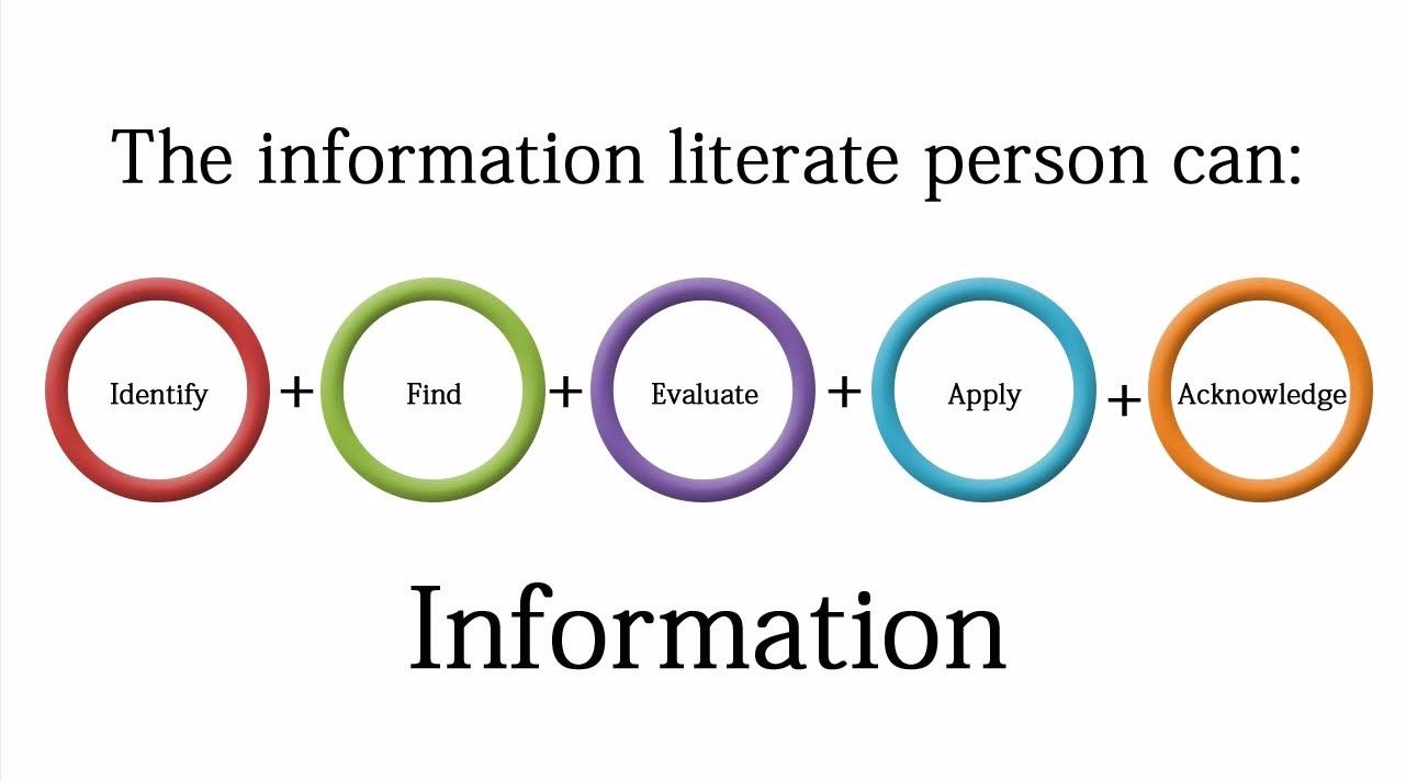 difference between information literacy and computer literacy