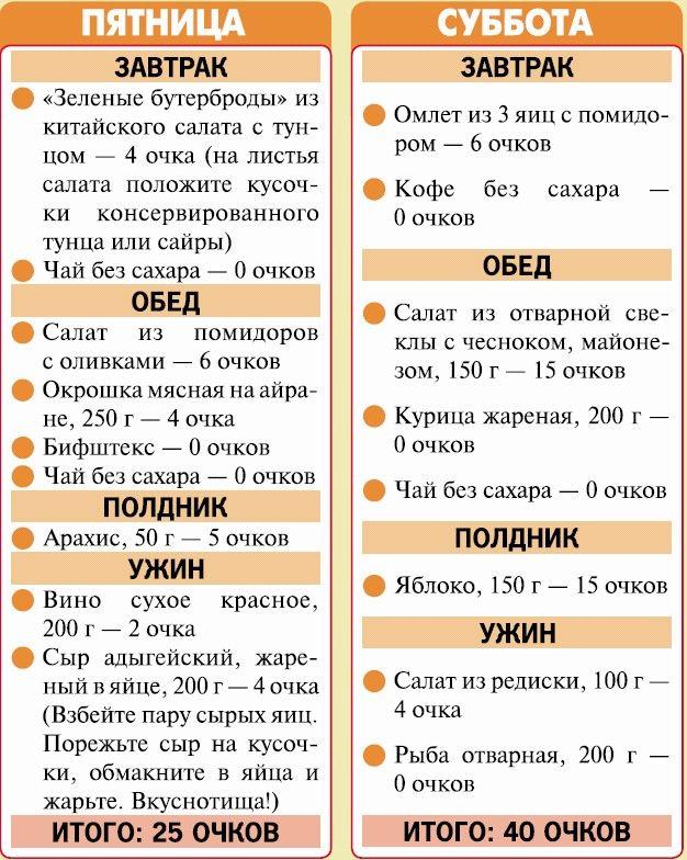 Кремлевские Или Очковые Диеты. Кремлевская диета