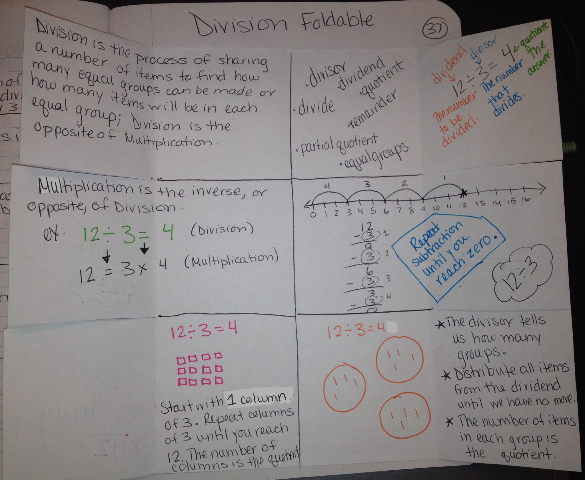 Division Strategy Foldable Inside