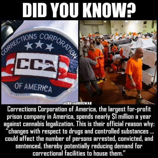 Corrections Corporation Of Americaa Is Their Stock Symbol Did