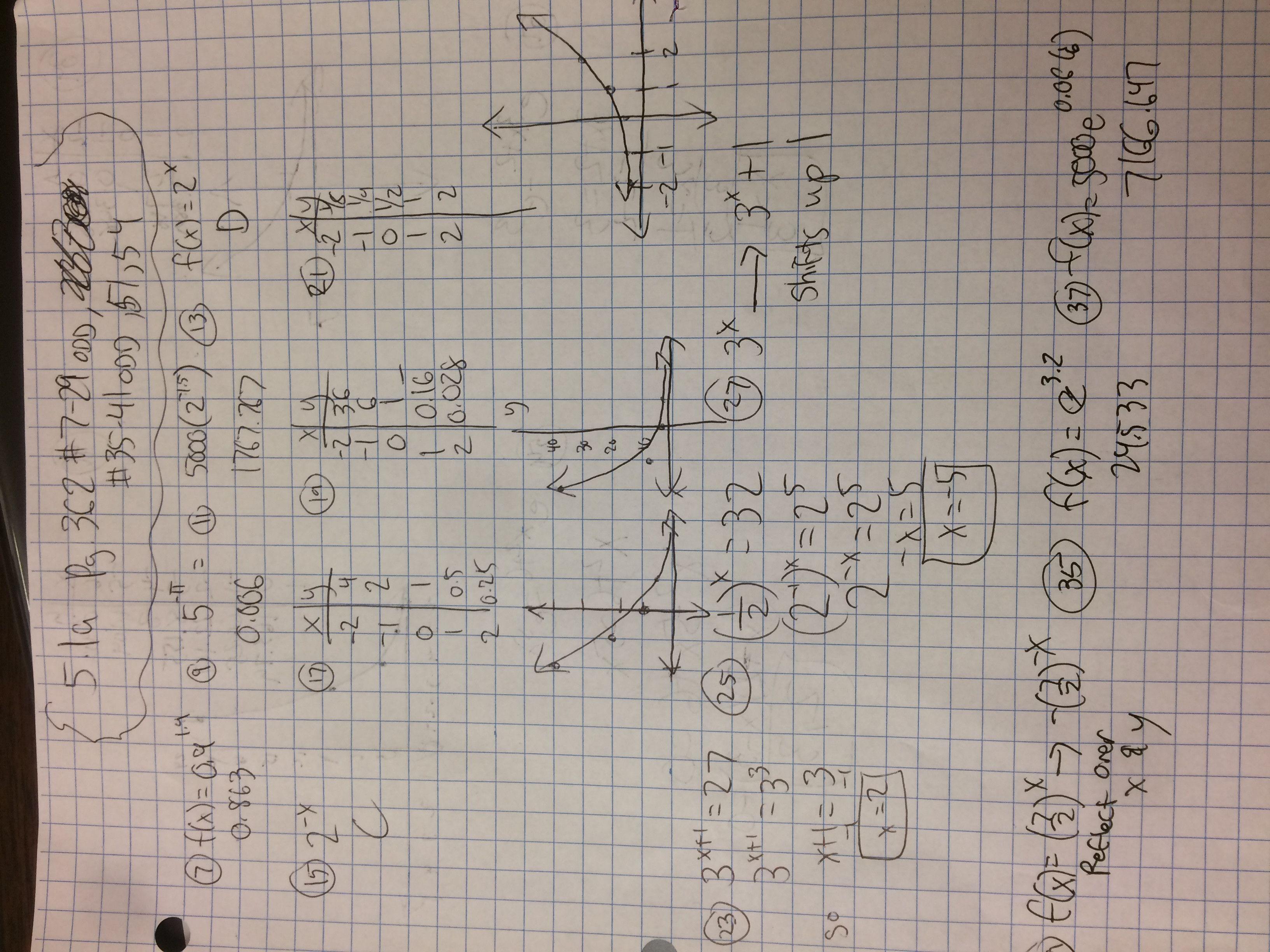 Newperiodic Verifying Trigonometric Identities Worksheet