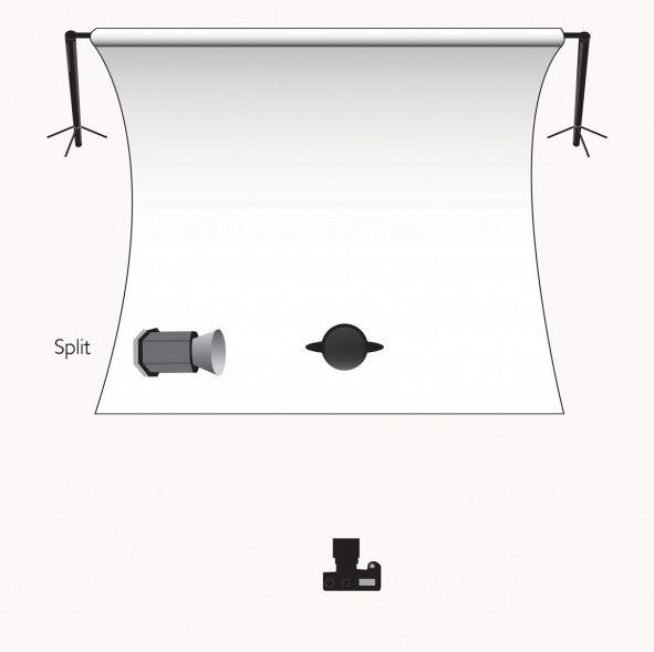 Basic Studio Lighting Setups - Split Lighting  sc 1 st  Pinterest & Basic Studio Lighting Setups - Split Lighting | How to photography ... azcodes.com