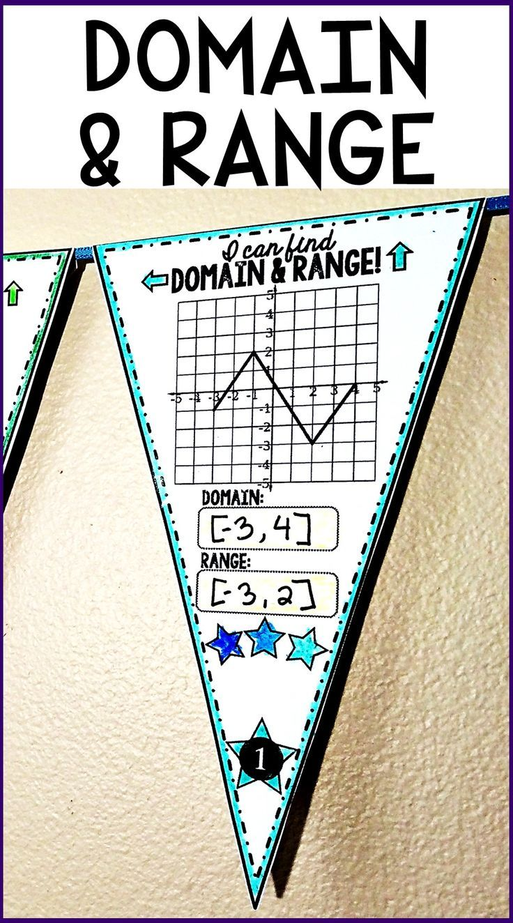 Students find domain and range of graphs, scatter plots