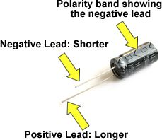 StompBoXed - The Guitar Pedal Builders Repository: All About Capacitors ( Beavis )