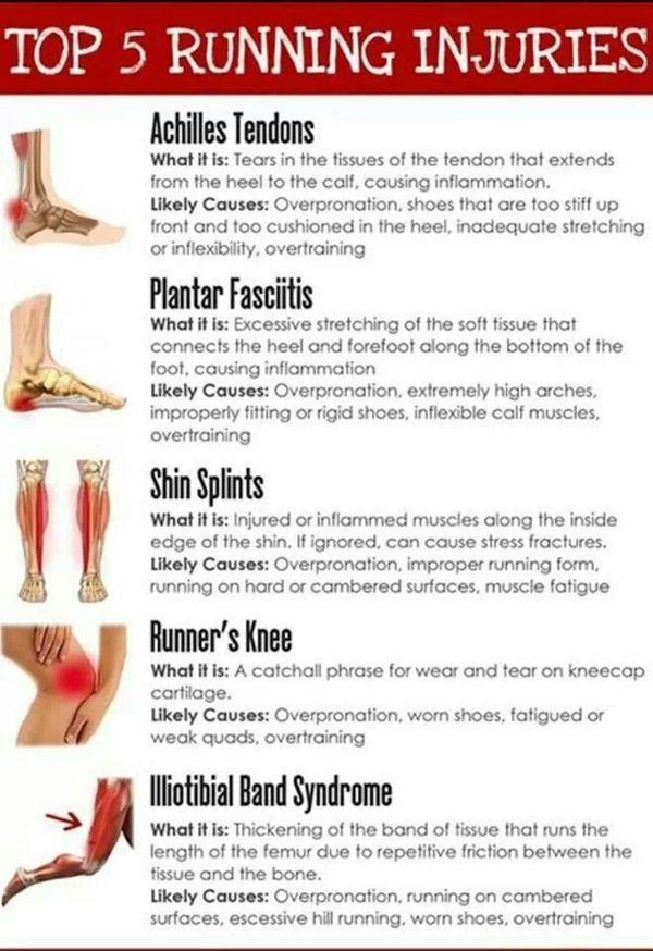 Running injuries, Running workouts