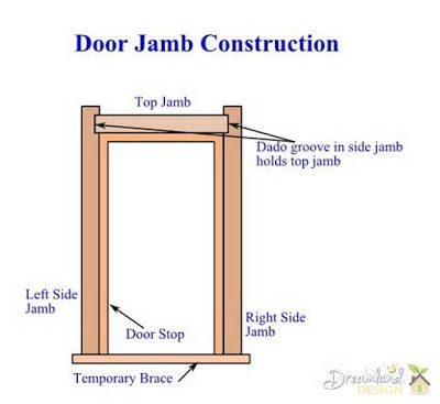 Diy Door Jamb Installing Interior Door Jamb Construction Door Jamb Diy Door Doors Interior