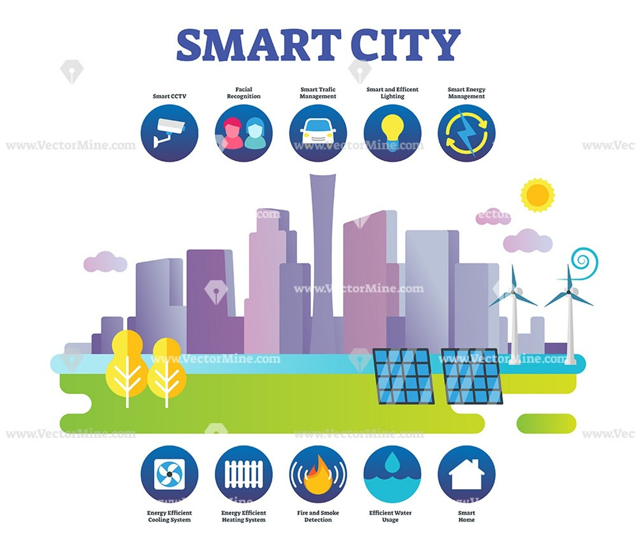 Free Smart City Network Infographic Vector Illustration With Icons