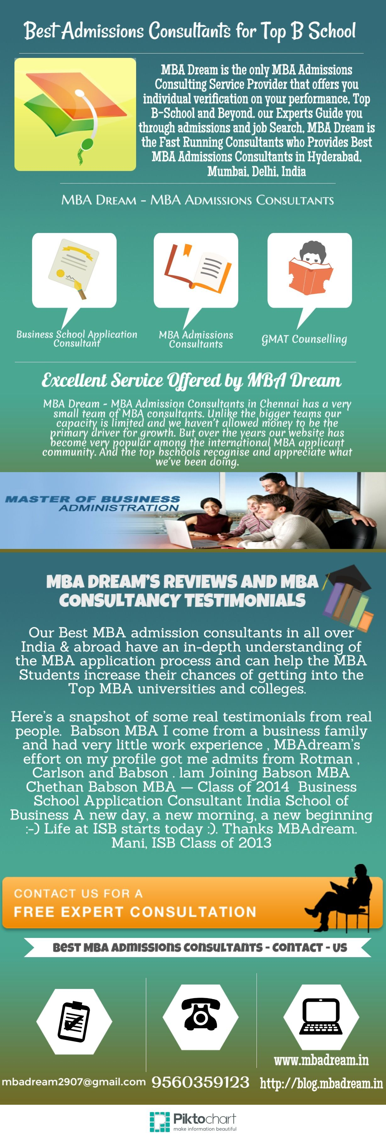 17 best images about best admission consultants for top b school 17 best images about best admission consultants for top b school on hyderabad schools in and mumbai