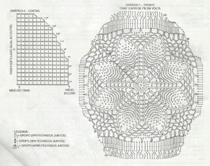Resultado de imagen para juego de baño a crochet con patrones ...