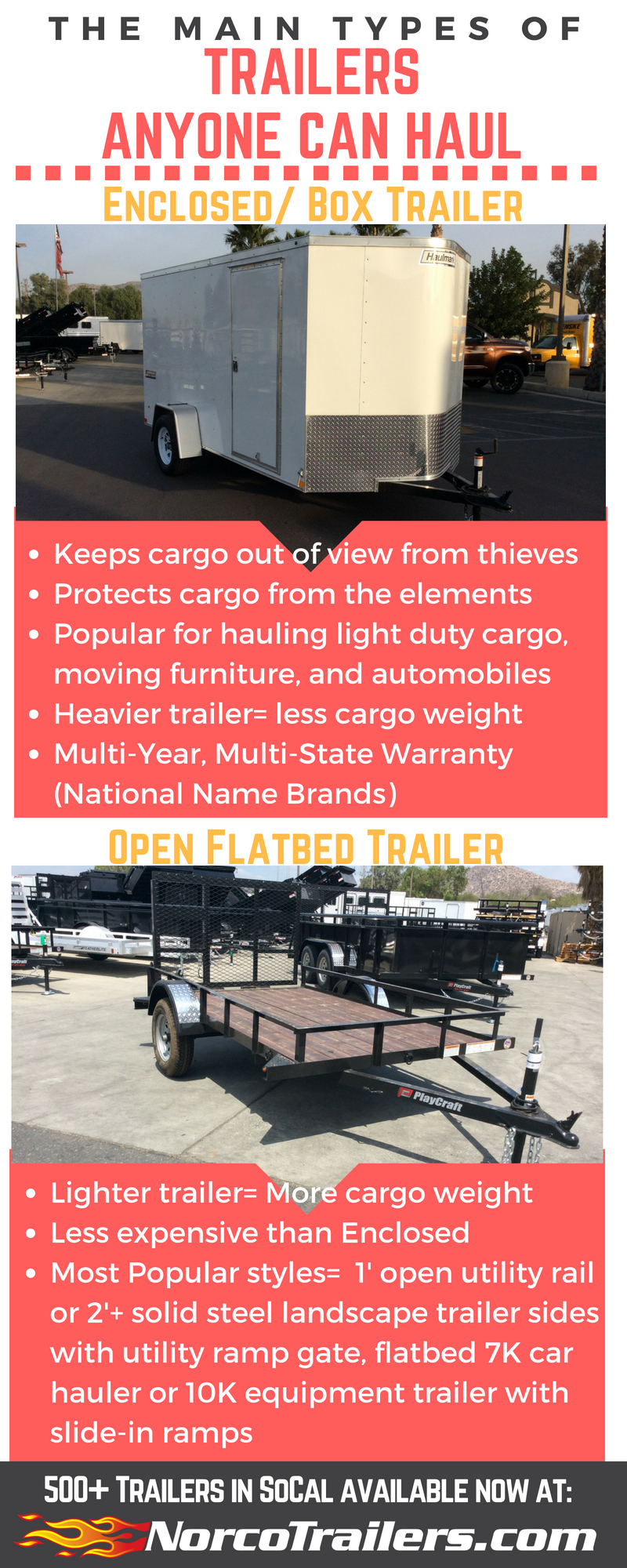 Trailers For Less >> Buying Guide For The Most Popular Non Commercial Trailers