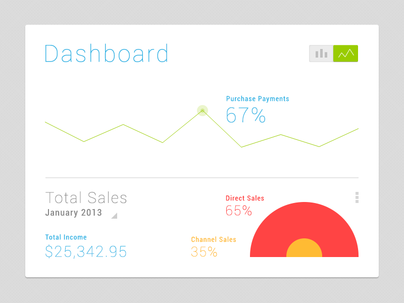 Dashboard Rebound Holo by Geng Gao