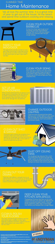 Photo of Summer-Home-Maintenance-Checkliste, #HomeMaintenancechecklist #summerhomemaintenancechecklist