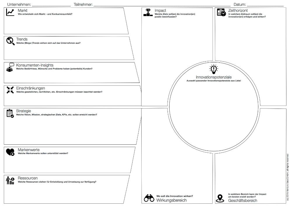 Innovation Canvas Creatlr in 2020 Business model