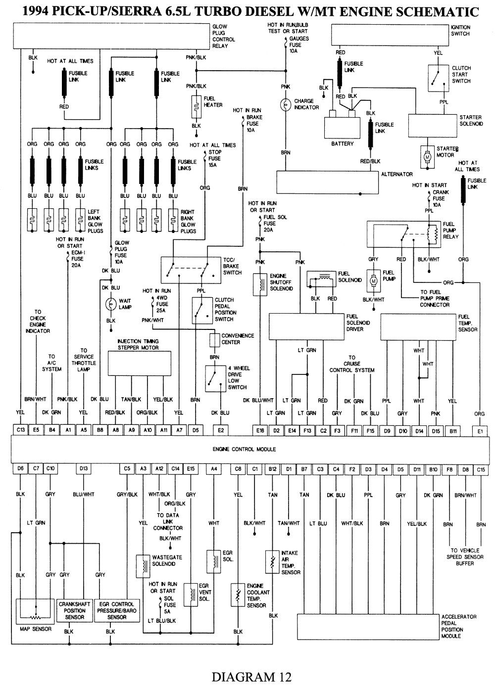 New 1997 Gmc Sierra Wiring Diagram Di 2020