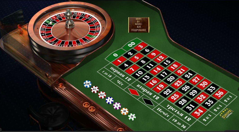 Самое лучшее онлайн казино best casino list