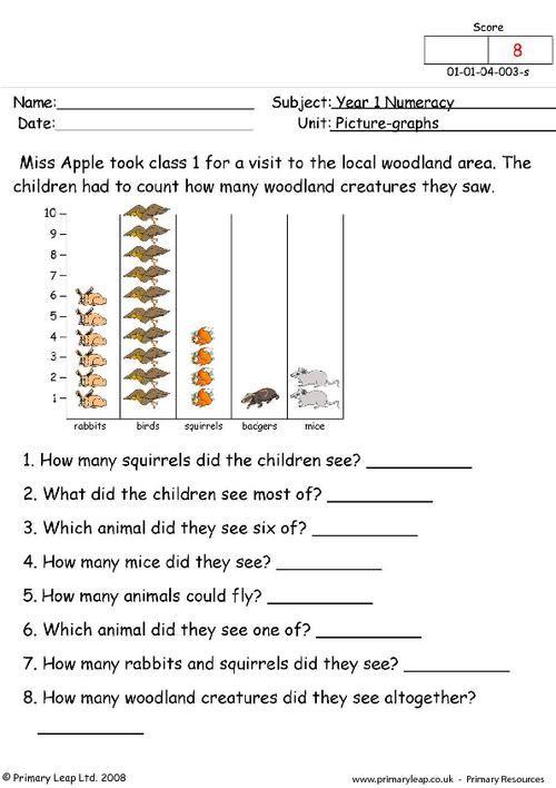 Image result for handling data worksheets for grade 2 | 3rd ...