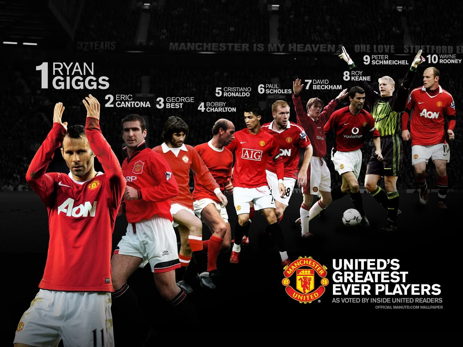 What Font Is Manchester United Logo Http Manchesterunitedwallpapers Org What F Manchester United Team Manchester United Wallpaper Manchester United Players