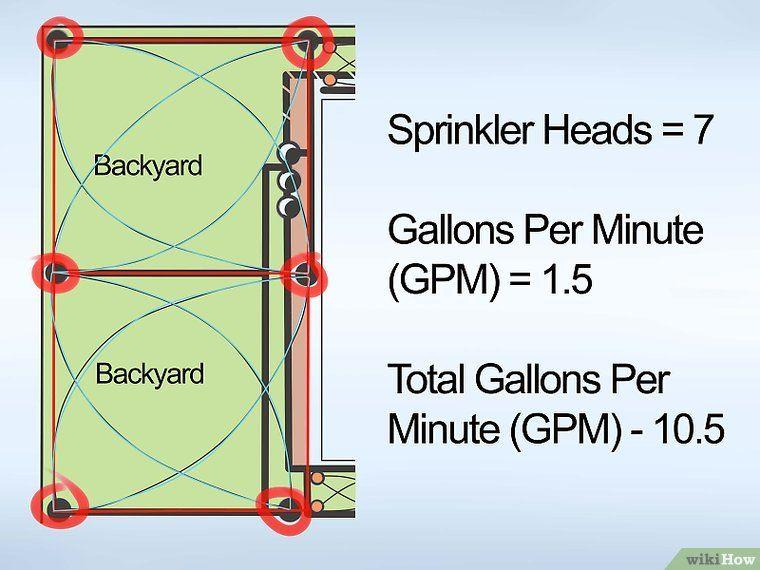 Install A Sprinkler System Sprinkler System Installation Sprinkler System Design Lawn Sprinkler System