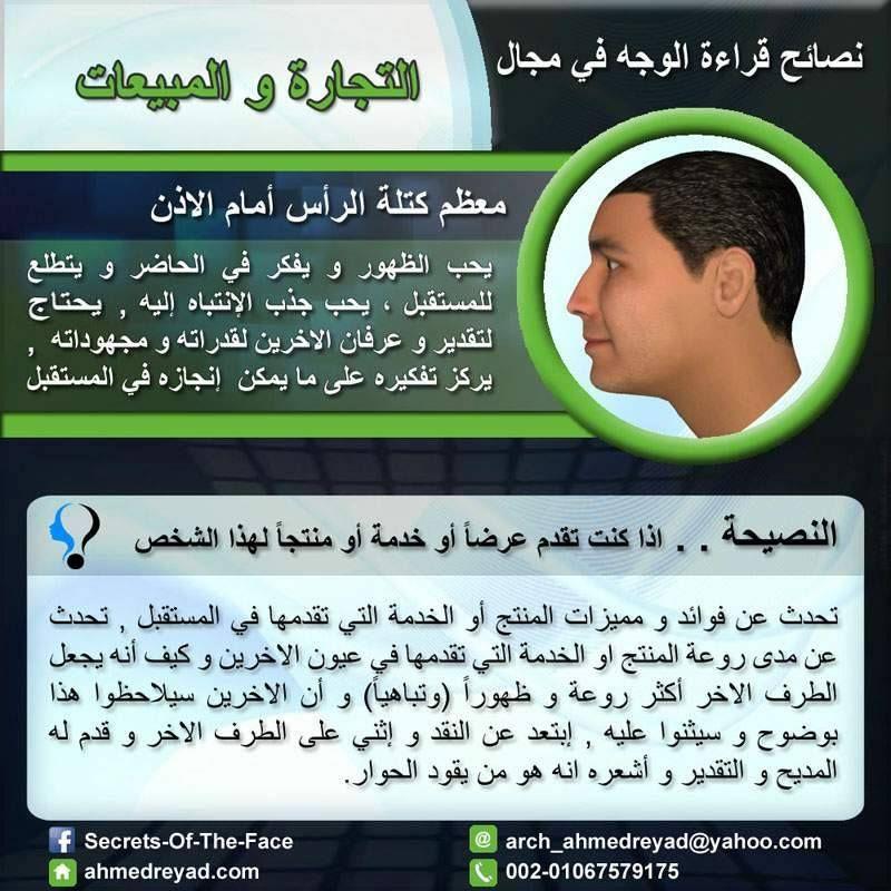 نصائح قراءة الوجه في مجال التجارة والمبيعات الفراسة قراءة الوجه احمد رياض Face Reading Body Language Face