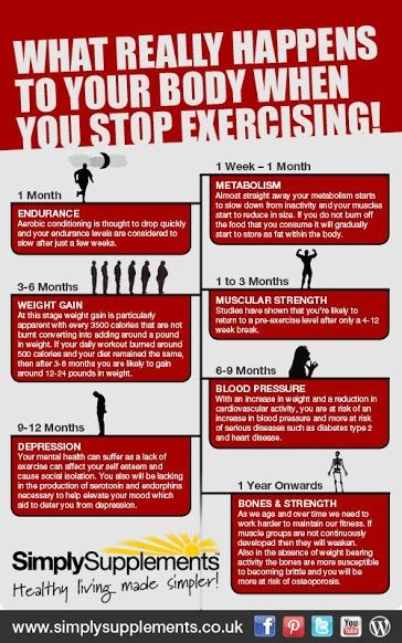 What Happens To Your Body When You Stop Exercising Infographic