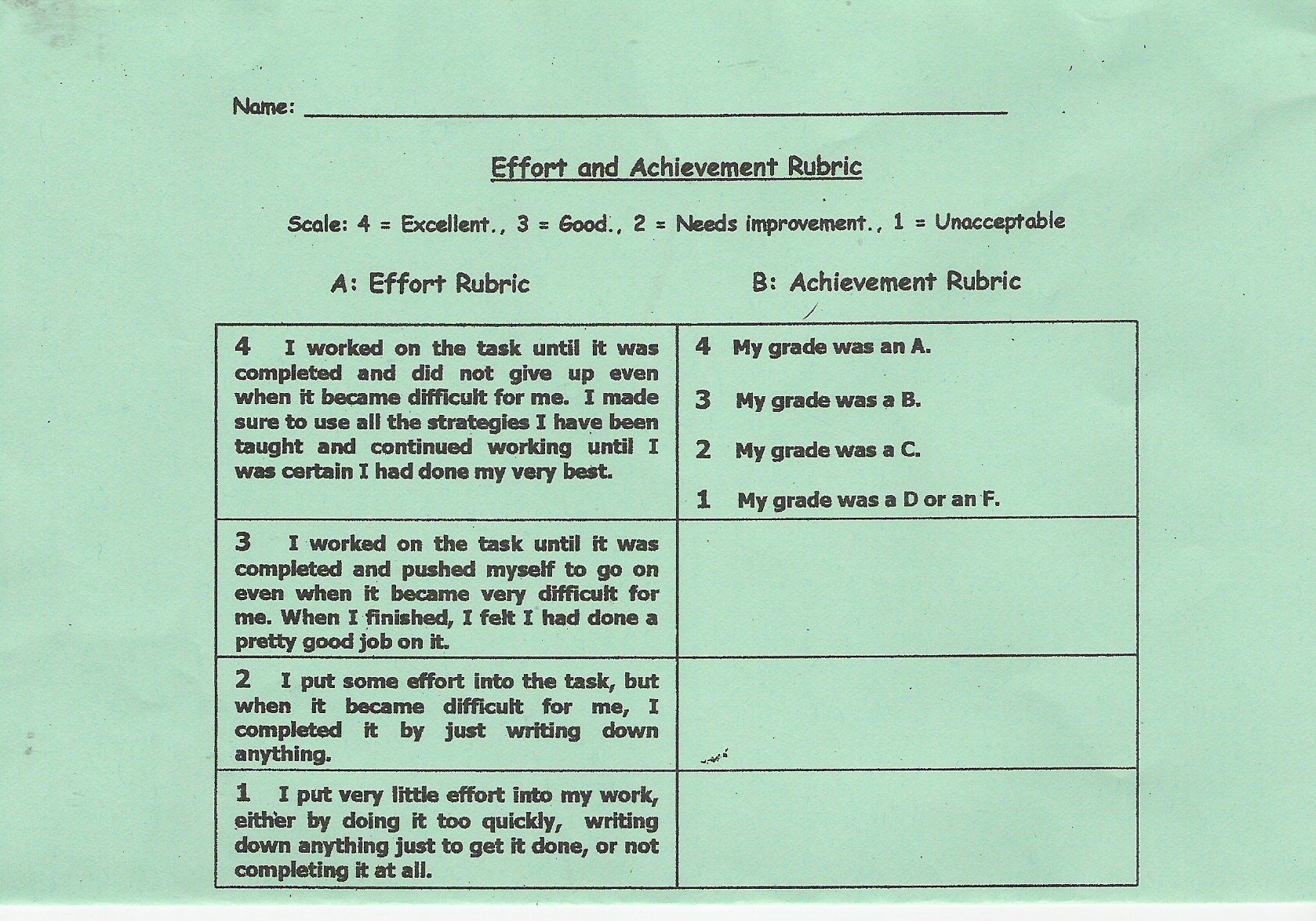adapted from marzano s effort vs achievement rubric students