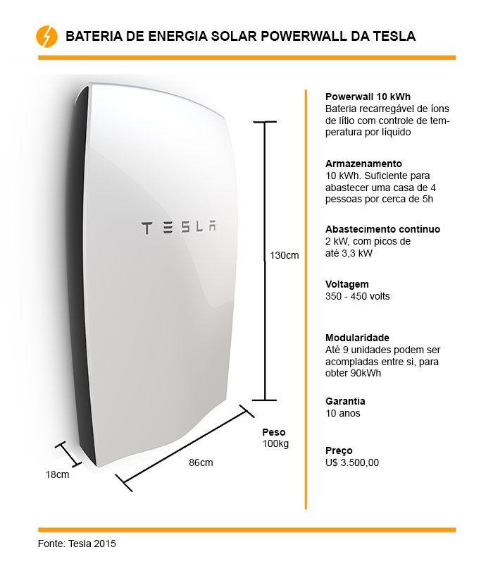 Baterias Da Tesla De Ion De Lítio E Sua Aplicação No Mercado Portal Solar Tudo Sobre Energia Solar Fotovoltaica Tesla Save Energy Solar Energy