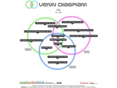 Green Team Gazette Venn Diagram Ipad App From Readwritethink Apps