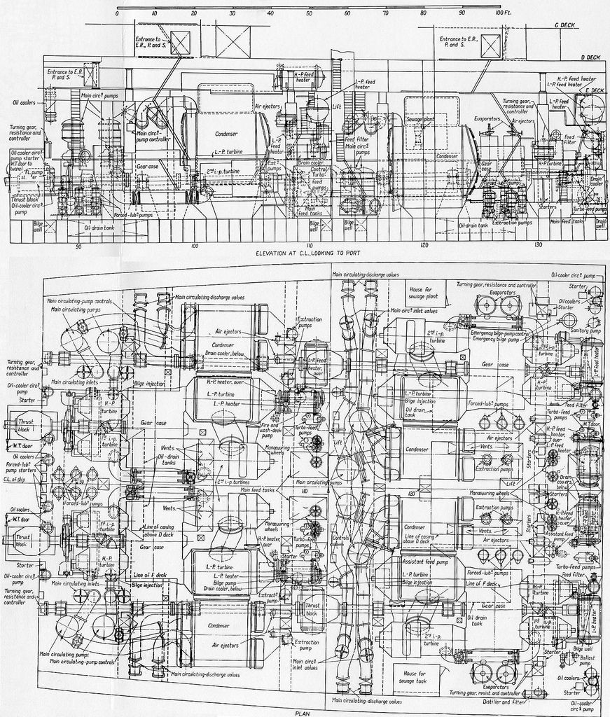 Rms Queen Mary Plan And Elevation Of Engine Rooms In 2020