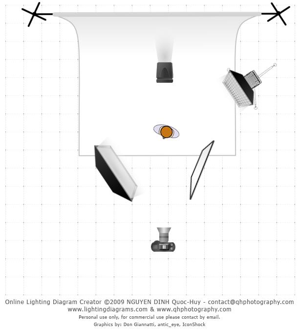 Portrait Lighting Diagram: Photography Lighting Setups