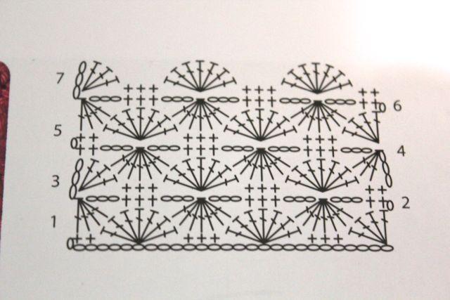 Catherine Wheel Stitch Pattern From Basic Crochet Stitches Edited