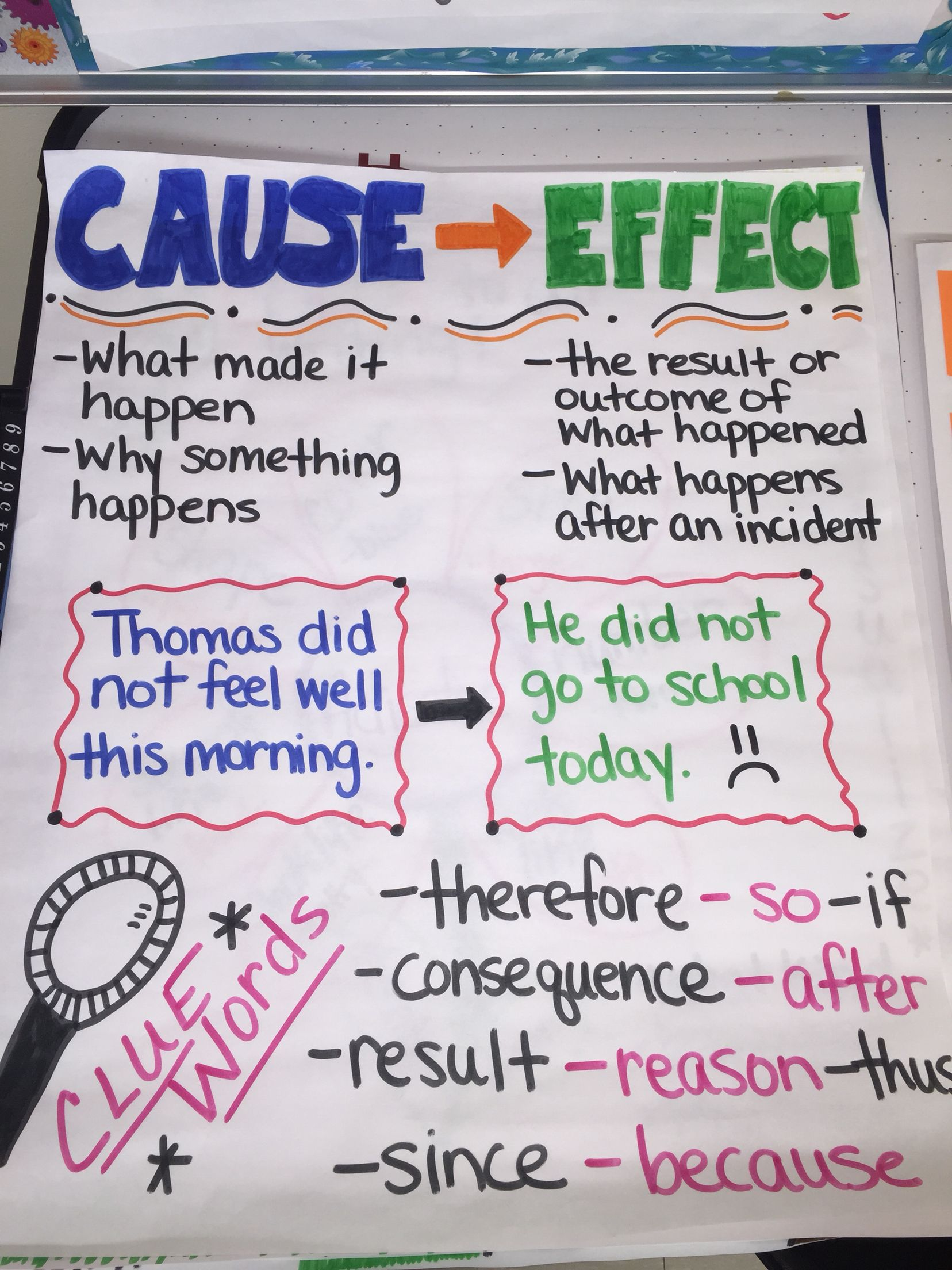 medium resolution of Cause and effect anchor chart   Reading anchor charts