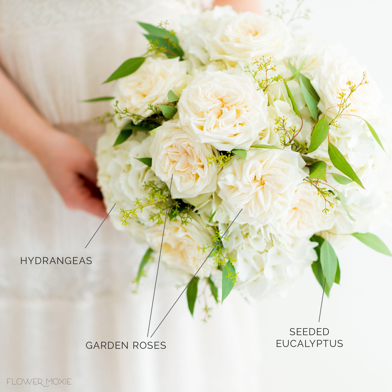 A La Carte Bridal Bouquet By Flower Moxie Bulk Wedding Flowers Wedding Flower Packages Flower Packaging