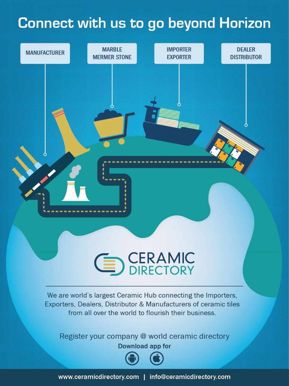 You are ceramic manufacturers or dealer are you search online if yes then ceramic directory is best website for your business register your company dailygadgetfo Image collections
