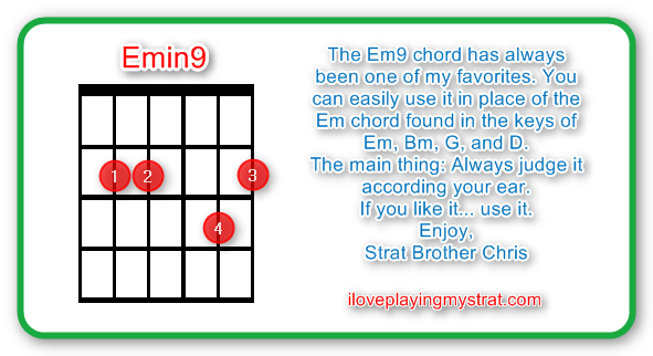 Em9 Chord And How You Can Use It In Your Guitar Playing Guitar