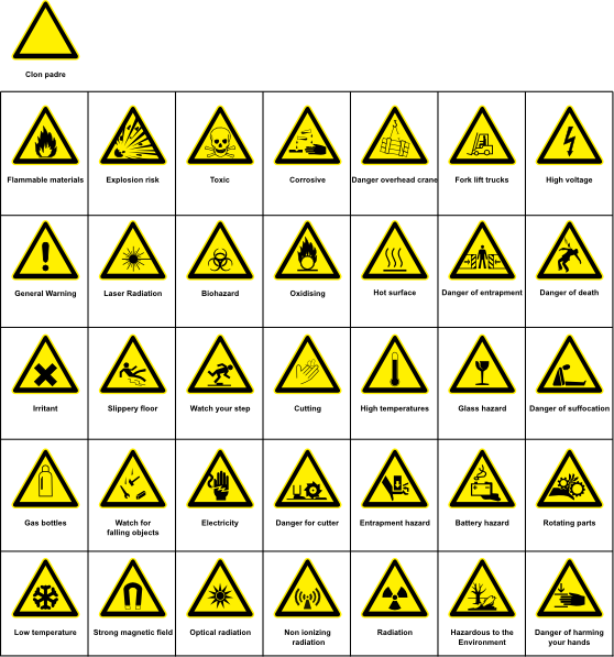 Sign Hazard Warning Clip Art Vector Comes With 1 Files In Svg