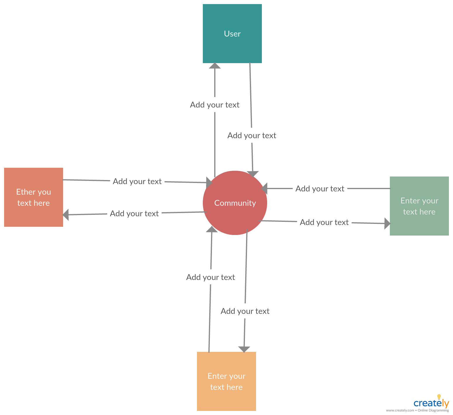 small resolution of a data flow diagram of school management system level 1 shared by one of our users with our community dfd yc chaos theory2 data flow diagram
