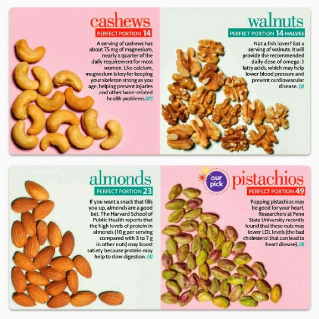 Handy Nut Portions Healthy Nuts Cashews Benefits Health And Nutrition