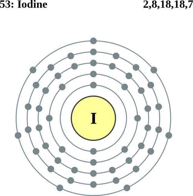 Bohr Diagram Of Manganese Schematic Diagrams